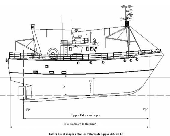 Construir un fondo plano Barco Planes Jon Boats
