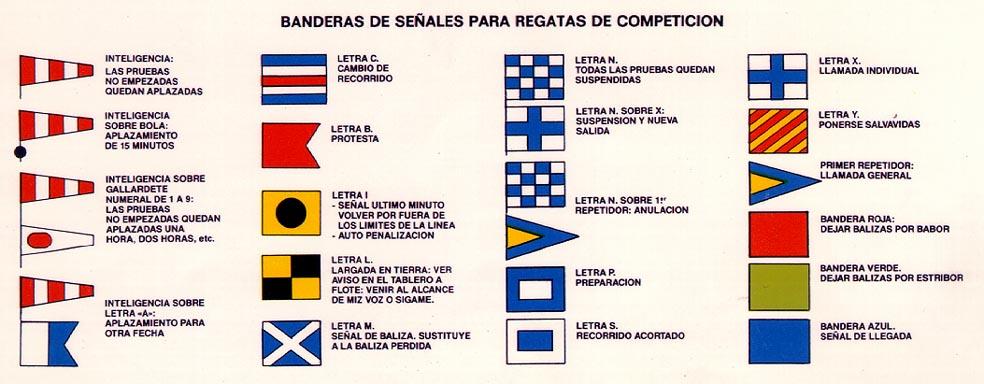 Banderas del Código Internacional de Señales « Enseñanzas Náuticas