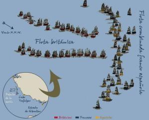 Detalle de la distribución de las líneas en el momento del combate.