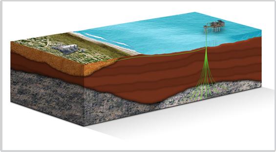 Ofigeo oficina geot cnica for Oficina gas natural valencia
