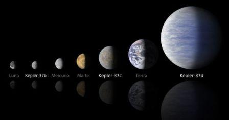 Ilustración de los tres planetas de la estrella Kepler-37 y sus tamaños comparativos. / NASA/AMES/JPL-CALTECH