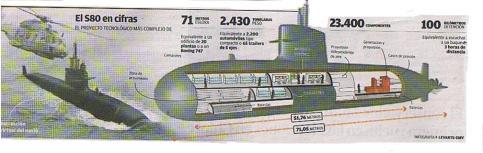 Submarinos 2