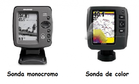 Sonda monocromo y sonda de color