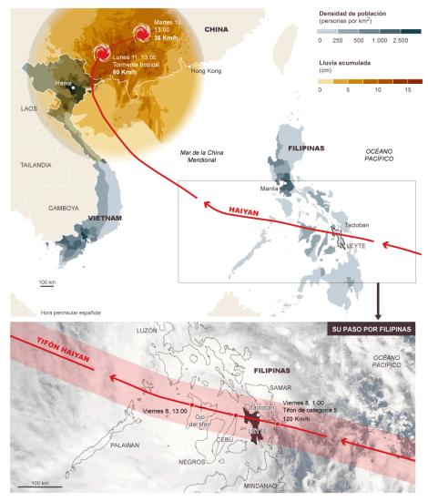 Haiyan ruta