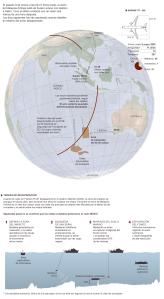 búsqueda avión Malayo