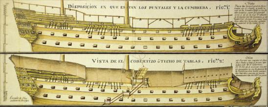 Planos del 'Santísima Trinidad'. (Auguste Mayer)