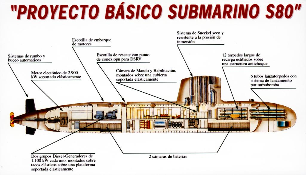 Proyecto Submarino S-80,Planos + Texto. CF:SUBMARINO S-80.TIF