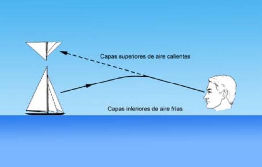 Imagen: www.iac.es